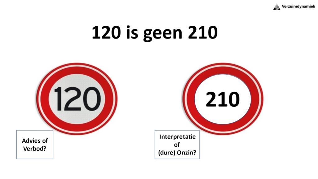 120-is-geen-210